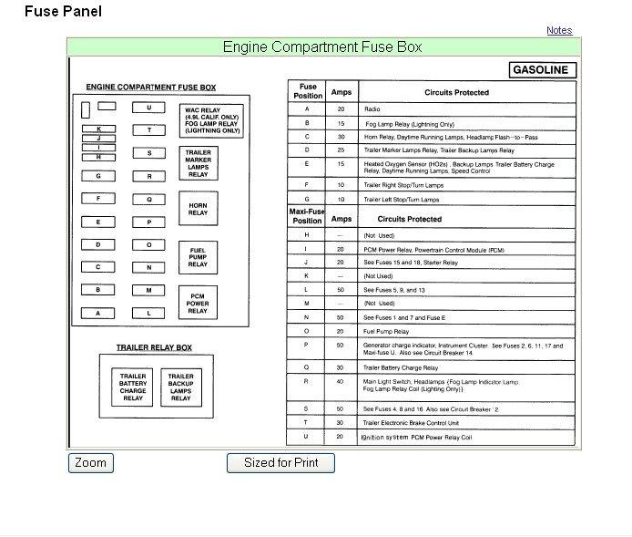 [DIAGRAM_5NL]  1996 Ford F 350 Super Duty Fuse Box Diagram 93 Cadillac Cooling Fan Wiring  Diagram - bintuhan.kucing-garong-2.sardaracomunitaospitale.it | 1996 Ford F 350 Fuse Box Diagram |  | Wiring Diagram and Schematics