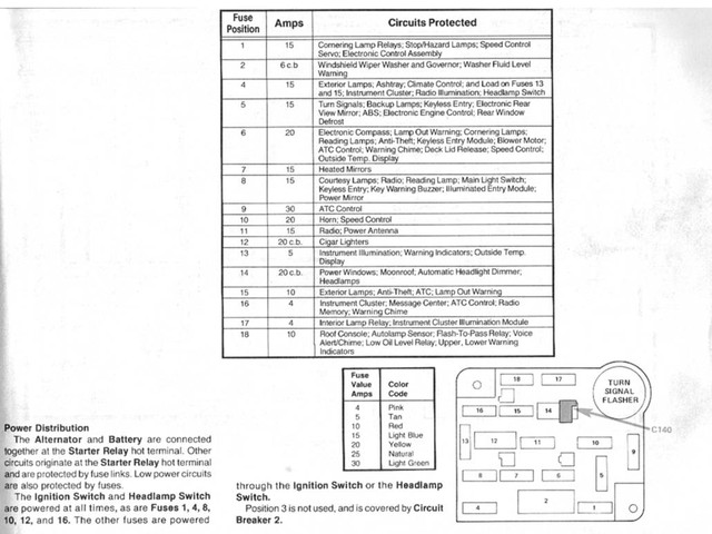 Cool 92 Lincoln Continental Fuse Diagram Wiring Diagram Wiring Cloud Dulfrecoveryedborg