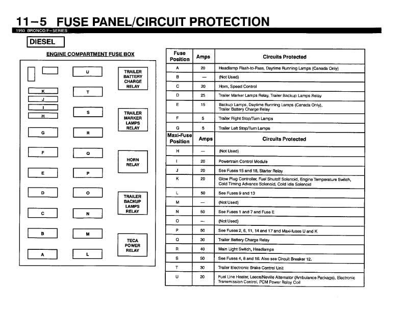 [ZSVE_7041]  VE_9818] 1993 Ford F 350 Fuse Box Diagram | 1993 Bronco Fuse Box |  | Joni Gray Cajos Mohammedshrine Librar Wiring 101