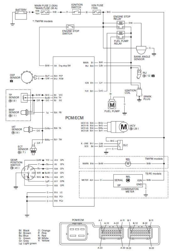 [DIAGRAM_5FD]  ZV_1899] Honda Rubicon Wiring Diagram Schematic Wiring   2007 Honda 420 Wiring Schematic      Weveq Rele Mohammedshrine Librar Wiring 101