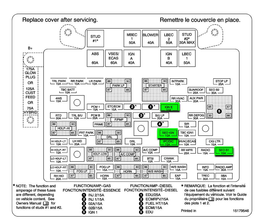 Pleasant Fuse Box 2005 Gmc Sierra Online Wiring Diagram Wiring Cloud Apomsimijknierdonabenoleattemohammedshrineorg