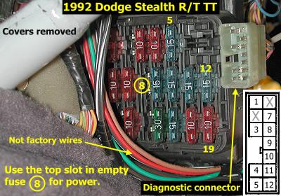 Dodge Stealth Fuse Box Diagram - 2003 Ford Taurus Fuse Box Diagram -  landrovers.tukune.jeanjaures37.frWiring Diagram Resource