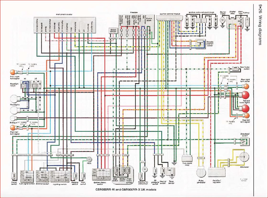 1998 saab 900 wiring diagram kf 8156  well 1998 honda cbr 900 wiring diagram on 99 cbr 900rr  well 1998 honda cbr 900 wiring diagram