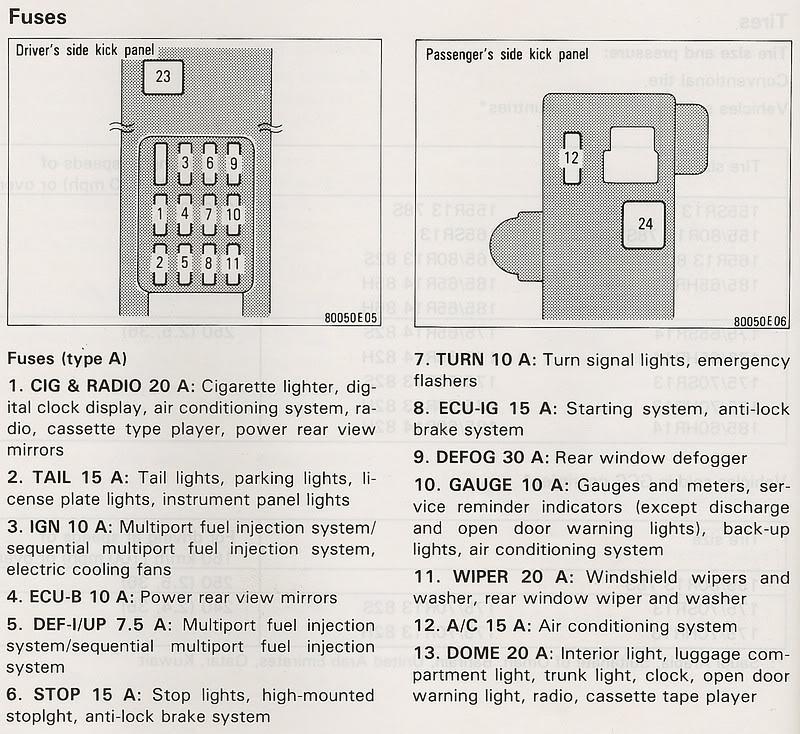 1995 Geo Prizm Fuse Box Diagram Wiring Diagram List Pair List Pair Zaafran It