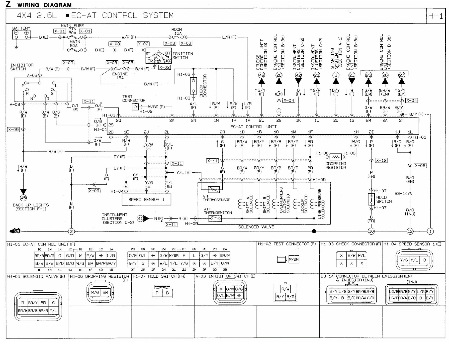 1989 mazda b2200 wiring diagram schematic 1993 mazda b2600 wiring diagram e2 wiring diagram  1993 mazda b2600 wiring diagram e2