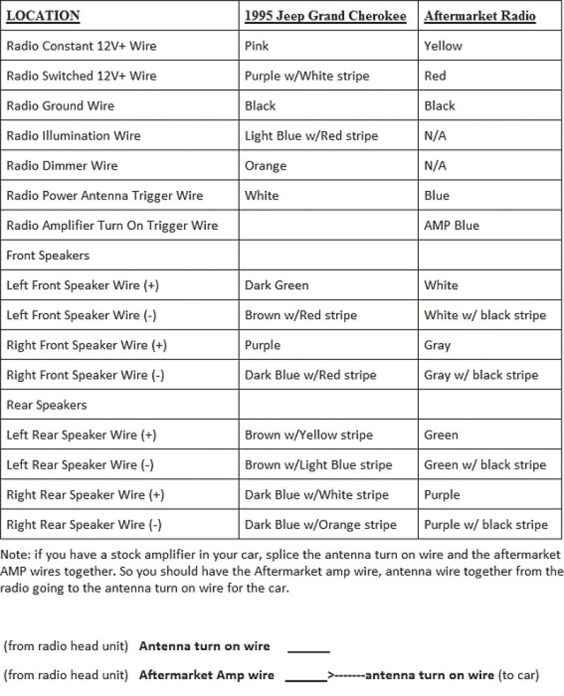 ty_3631] 1999 jeep grand cherokee radio wiring diagram view diagram  ling sand cette mohammedshrine librar wiring 101