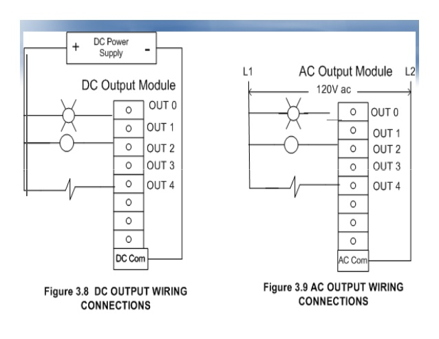 [SCHEMATICS_48IS]  CY_9305] Wiring Diagram Moreover Analog Input Wiring Diagram On Internal  Download Diagram | Input Module Wiring Diagram |  | Ical Endut Blikvitt Librar Wiring 101
