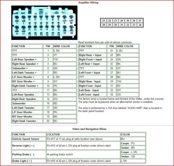 Outstanding Honda Prelude 1998 Wiring Diagram Wiring Diagram Online Wiring Cloud Vieworaidewilluminateatxorg