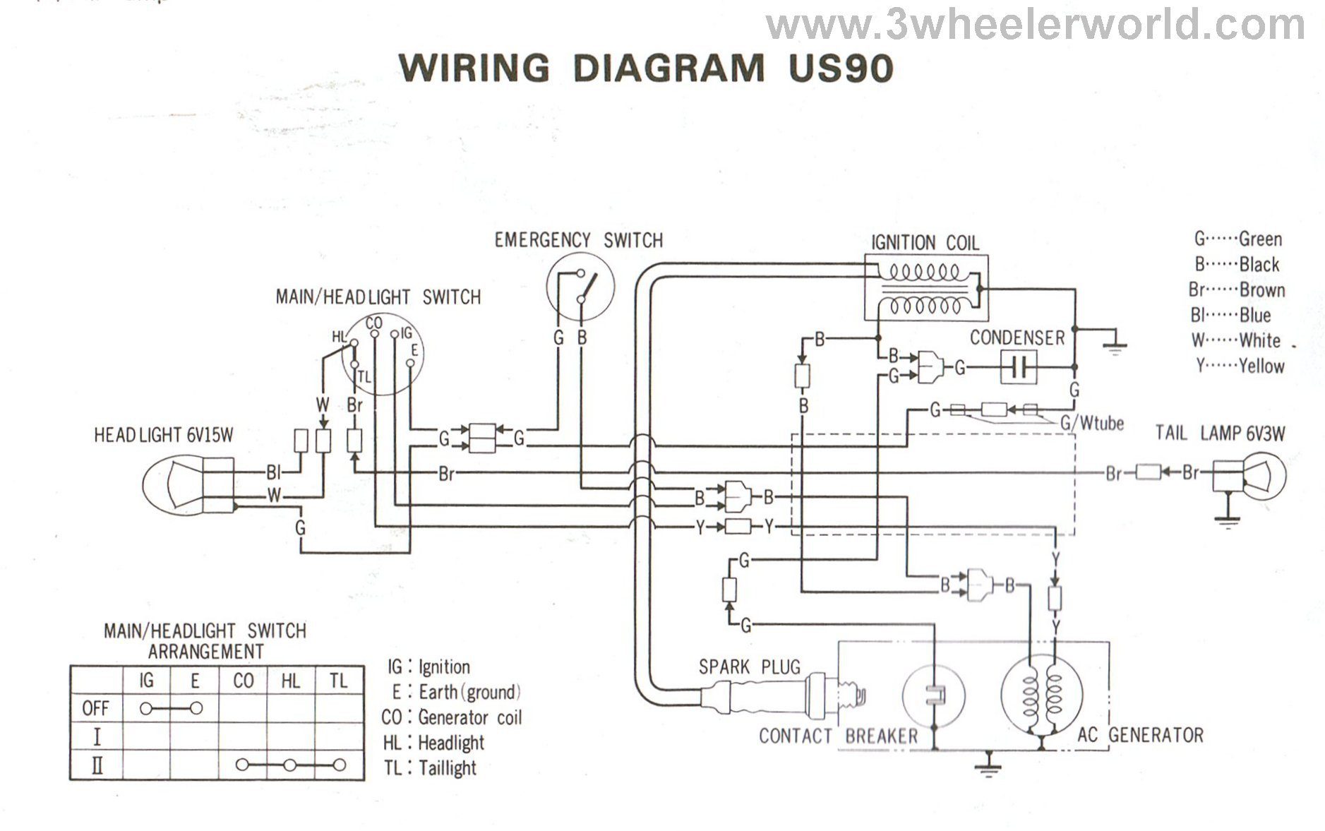 Mx 0307  Bombardier Atv Wiring Diagrams Free Diagram