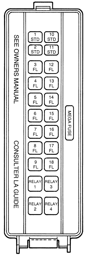 Wiring Diagram For 1995 Ford Thunderbird
