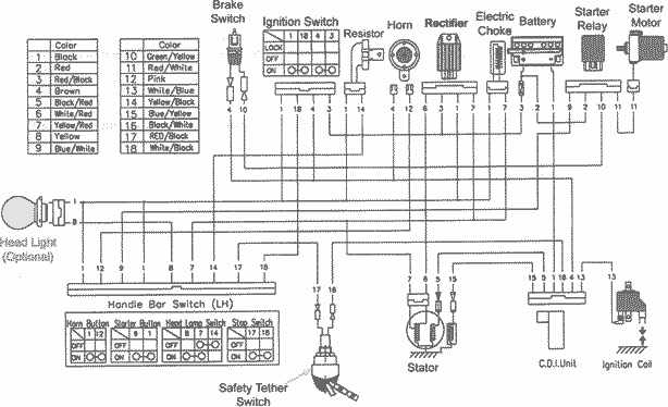 Viper 90r Wiring Diagram - Trailer Tail Light Wiring Diagram Simple -  furnaces.losdol2.jeanjaures37.frWiring Diagram Resource