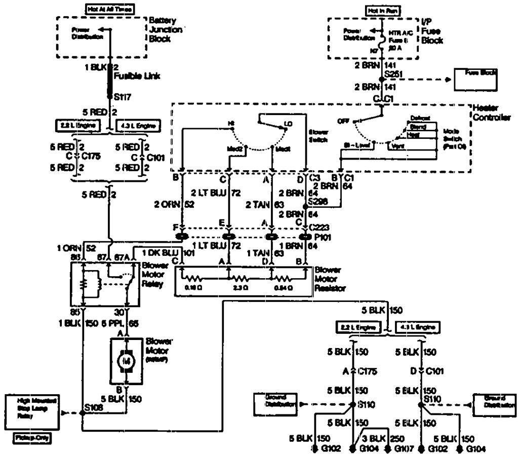 Miraculous 96 K1500 Fuse Diagram Electrical Wiring Diagrams Wiring Cloud Gufailluminateatxorg