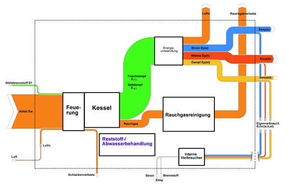 [SCHEMATICS_48DE]  OH_6137] Wte Plant Diagrams | Incinerator Wiring Diagram |  | Icand Sapre Xero Ixtu Hyedi Mohammedshrine Librar Wiring 101