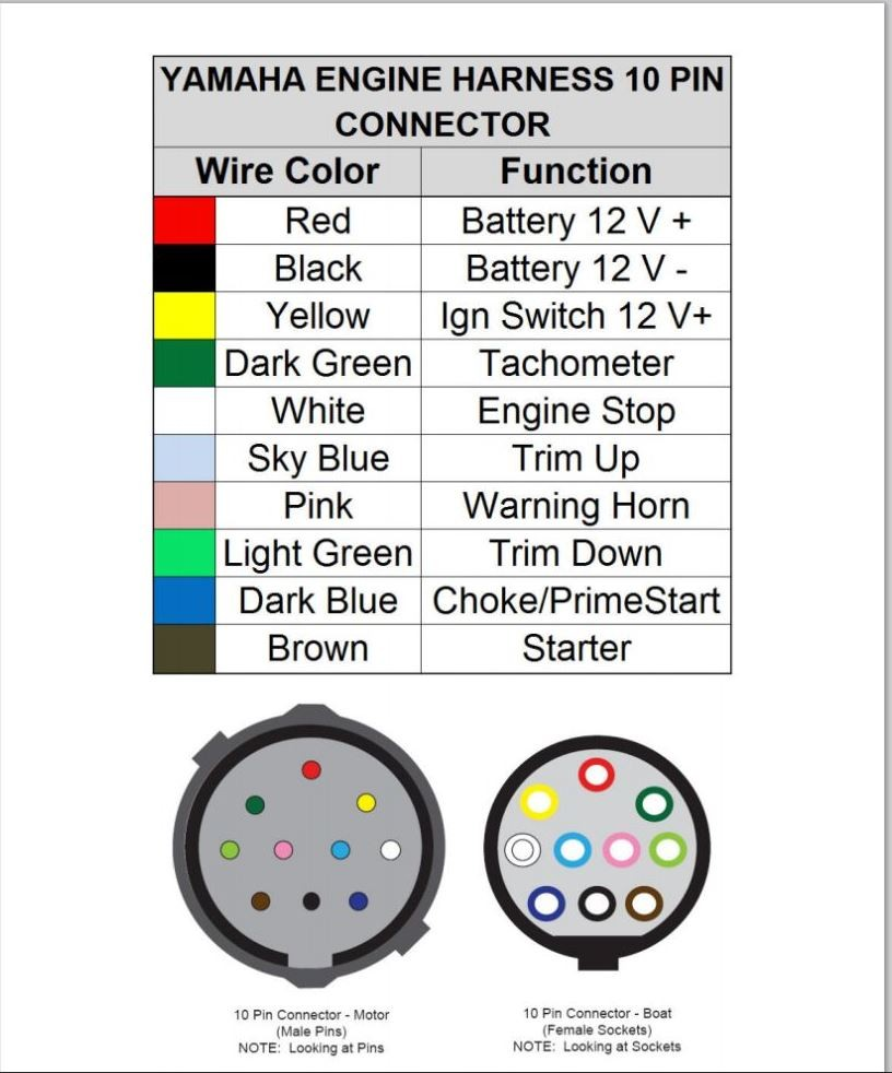 Suzuki Outboard Ignition Switch Wiring Diagram from static-assets.imageservice.cloud