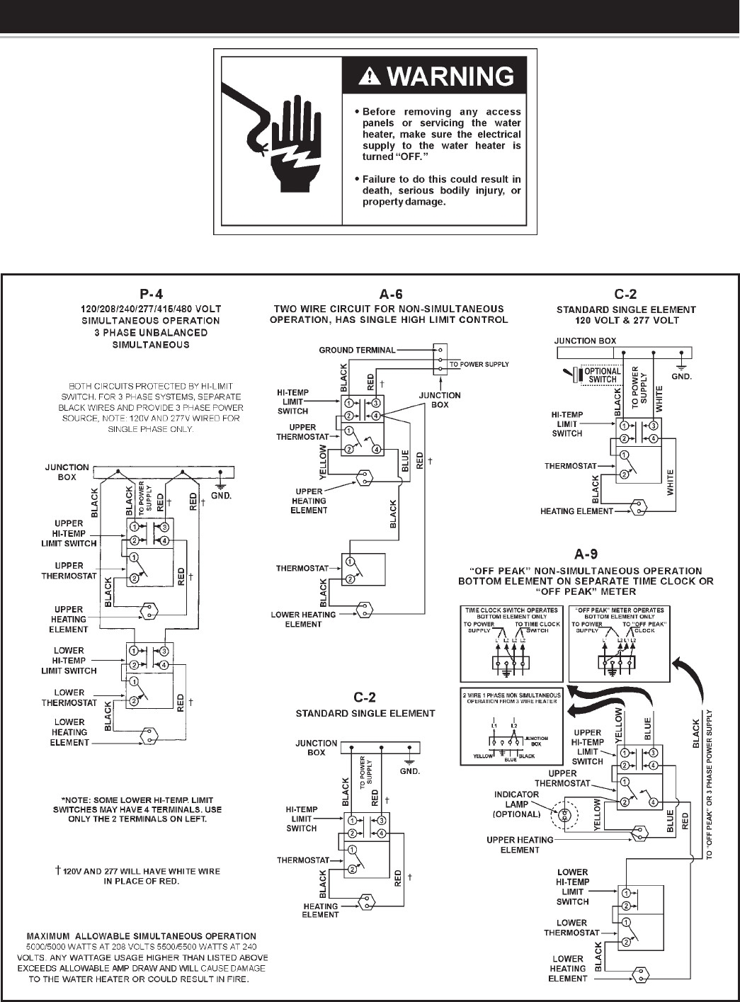 LL_9277] Ao Smith Motor Wiring Diagram Download DiagramPapxe Arcin Benkeme Mohammedshrine Librar Wiring 101