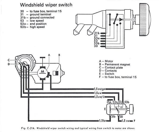 Beetle 1968 Wiper Switch Wiring Diagram Rx 8 Standard Engine Wire Harness Tos30 Yenpancane Jeanjaures37 Fr