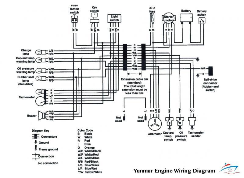Volvp Penta Wiring Diagram