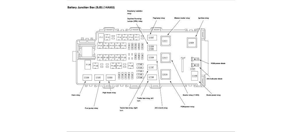 nx_0162] 2003 explorer fuse panel diagram  funi stap drosi exmet mohammedshrine librar wiring 101