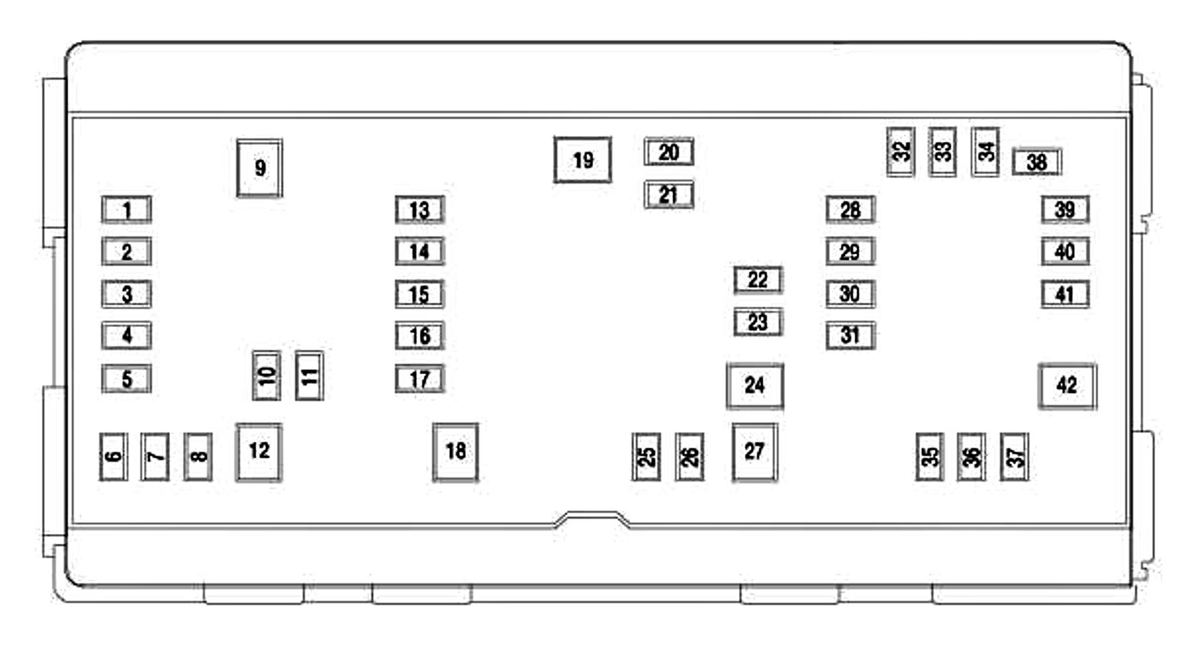 2008 dodge 3500 fuse panel diagram - wiring diagram data 08 dodge 3500 fuse box 2008 dodge ram 1500 fuse box layout tennisabtlg-tus-erfenbach.de