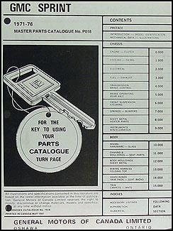 Groovy 1976 Gmc Sprint Wiring Diagram Free Wiring Diagram Wiring Cloud Genionhyedimohammedshrineorg