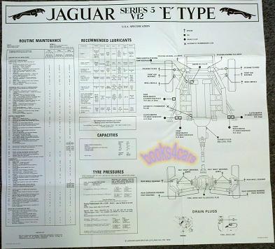 Ng 1993 1969 Jaguar Xke Wiring Diagram Get Free Image About Wiring Diagram Free Diagram
