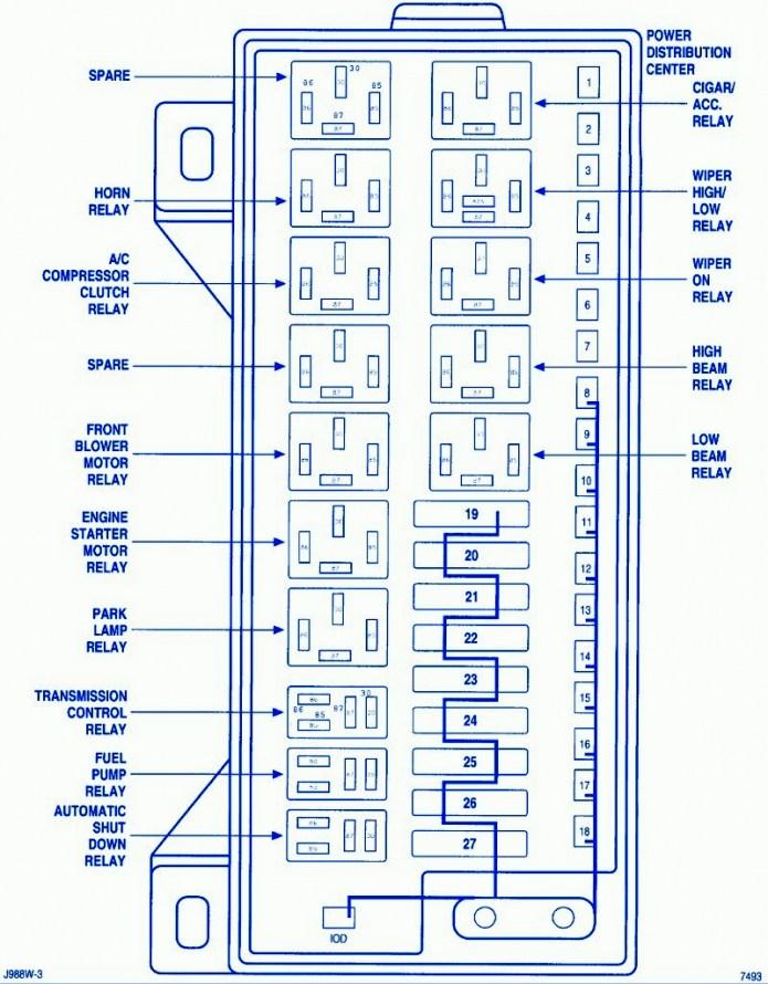 2000 Dodge Intrepid Fuse Box Diagram - liar.kuiyt.seblock.deDiagram Source