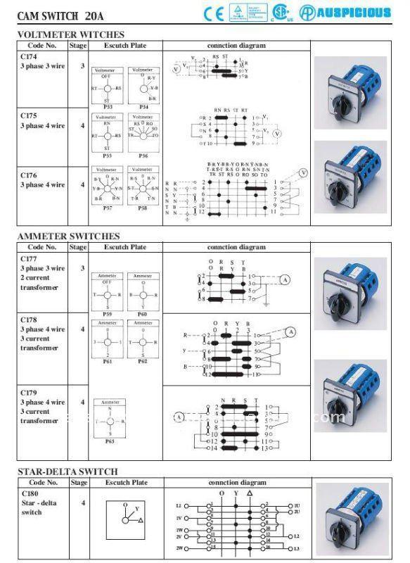 NE_5405] Salzer Rotary Cam Switch Wiring Diagram Free DiagramSand Crove Cosm Wigeg Mohammedshrine Librar Wiring 101