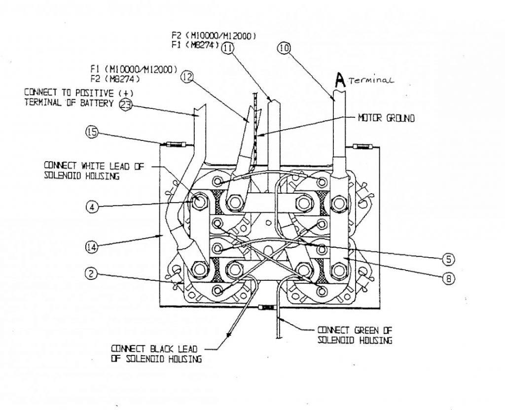 Warn Winch M12000 Wiring Diagram - 1996 Sunfire Fuse Box for Wiring Diagram  SchematicsWiring Diagram Schematics