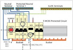 Ke 0336 Wiring Consumer Board Free Diagram
