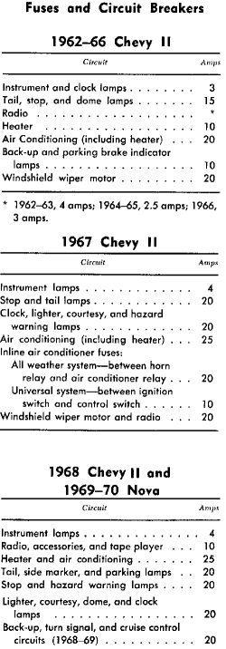 1964 impala wiper wiring diagram 63 chevy impala wiring diagram wiring diagram e7  63 chevy impala wiring diagram wiring