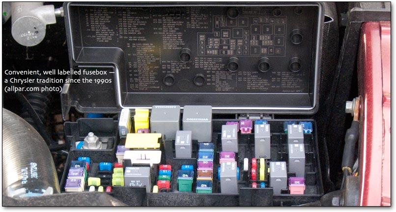 BK_8636] 2011 Dodge Ram 1500 Fuse Box Wiring DiagramSianu Feren Getap Bepta Mohammedshrine Librar Wiring 101