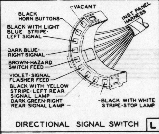 Groovy 1967 Cadillac Turn Signal Switch Arrived Geralds 1958 Cadillac Wiring Cloud Rineaidewilluminateatxorg
