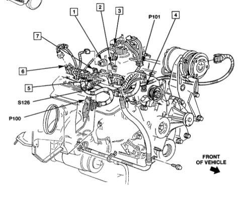chevy 4 3 engine diagram vortec engine diagram e1 wiring diagram  vortec engine diagram e1 wiring diagram