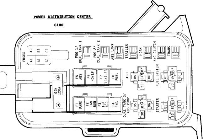 [DIAGRAM_1CA]  96 Dodge Fuse Box - Japanese Car Fuse Box for Wiring Diagram Schematics | 1997 Dodge Ram 2500 Fuse Diagram |  | Wiring Diagram Schematics