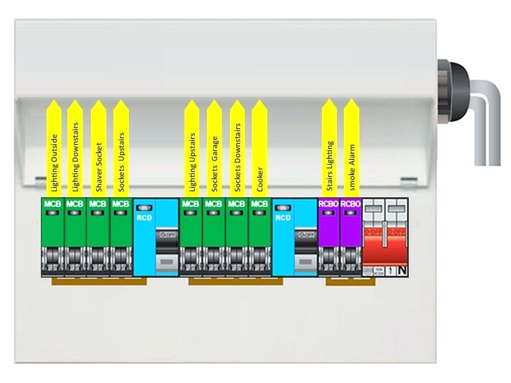 Ak 0235  Consumer Unit Wiring Wiring Diagram