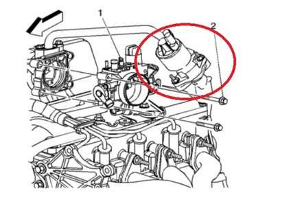 LZ_2809] 1999 Chevy S10 Engine Diagram Download DiagramPhae Xeira Mohammedshrine Librar Wiring 101