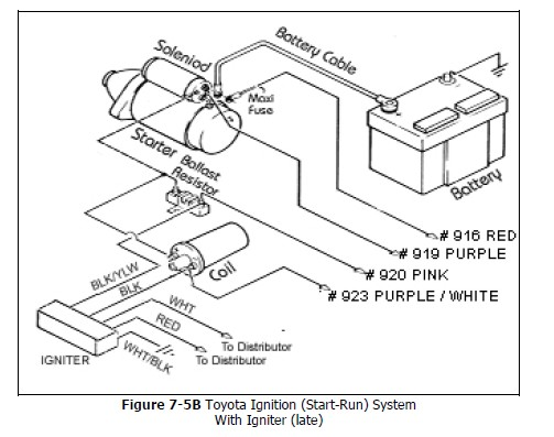 [DIAGRAM_1CA]  RV_3001] Ignition Module Wiring Diagram On Chevy Ballast Resistor Wiring  Free Diagram | Gm Ballast Resistor Wiring Diagram |  | Scata Norab Wiluq Sequ Xrenket Licuk Mohammedshrine Librar Wiring 101