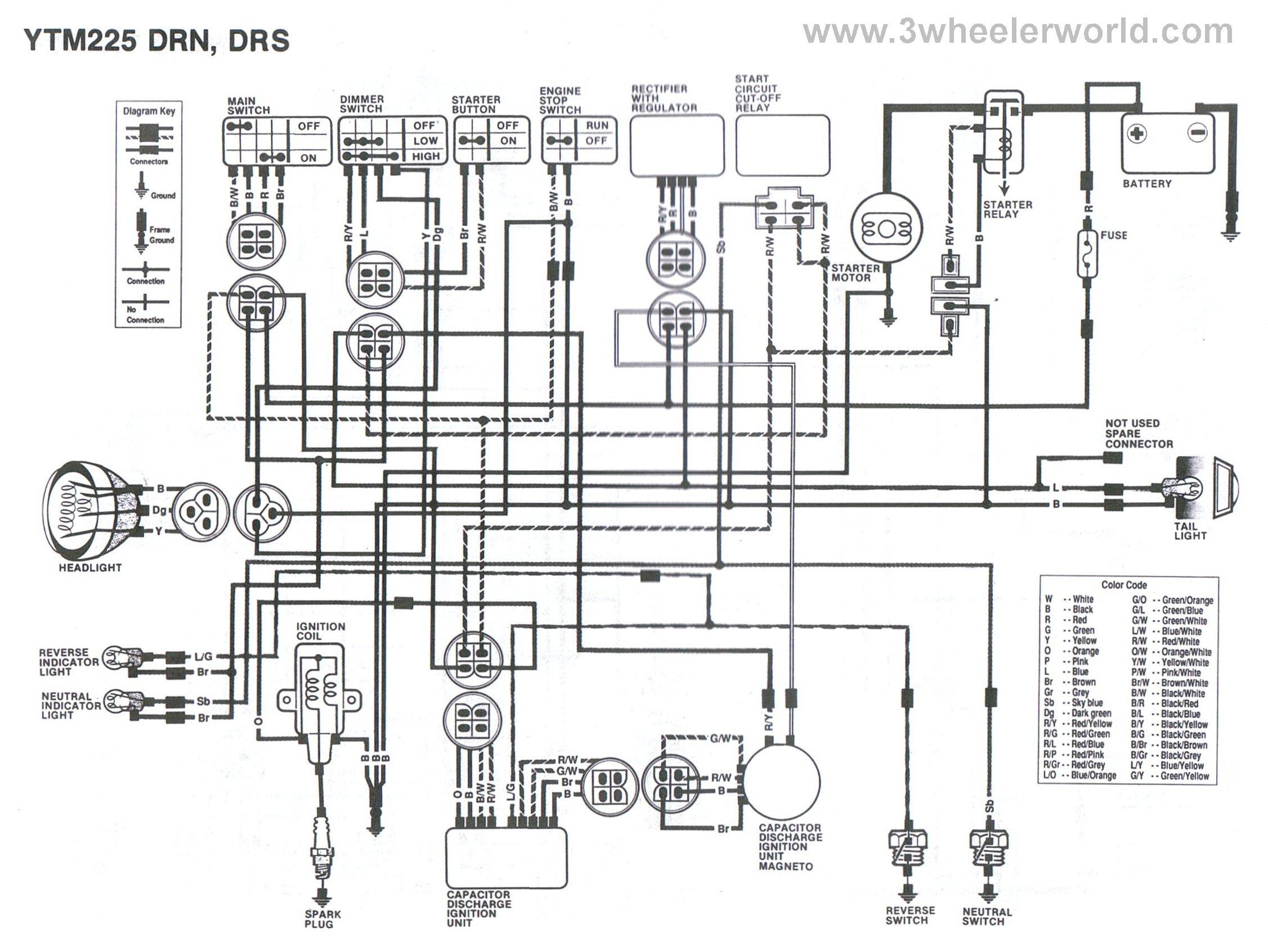 Groovy Yamaha Mint Wiring Diagram Wiring Diagram Wiring Cloud Filiciilluminateatxorg