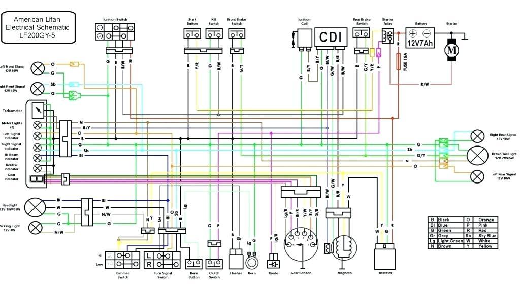Tao Tao Atv Wiring Problems - 2001 Trans Am Wiring Schematic -  coded-03.losdol2.jeanjaures37.frWiring Diagram
