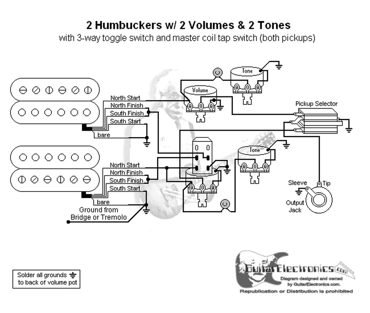 Dimarzio True Velvet Pickup Wiring Diagrams -Tj Fuse Box Interior | Begeboy Wiring  Diagram SourceBegeboy Wiring Diagram Source