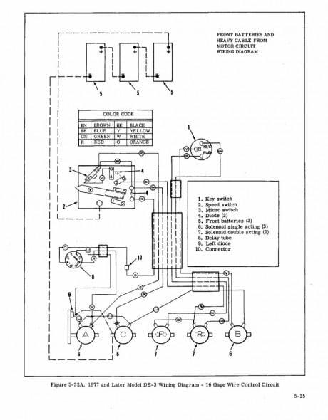 dg_0273] wiring diagram image on wiring likewise taylor dunn wiring diagram  on schematic wiring  weasi osuri pschts erbug boapu hapolo mohammedshrine librar wiring 101