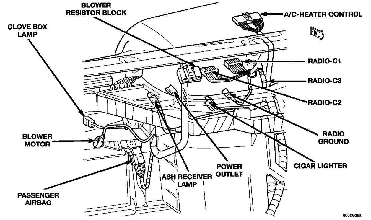 2000 Dodge Durango Transmission Wiring Diagram Wiring Diagram God Wiper God Wiper Lionsclubviterbo It