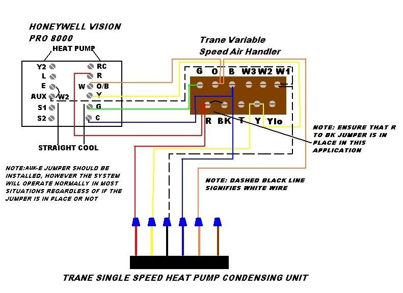 Thermal Zone Heat Pump Wiring Diagram from static-assets.imageservice.cloud