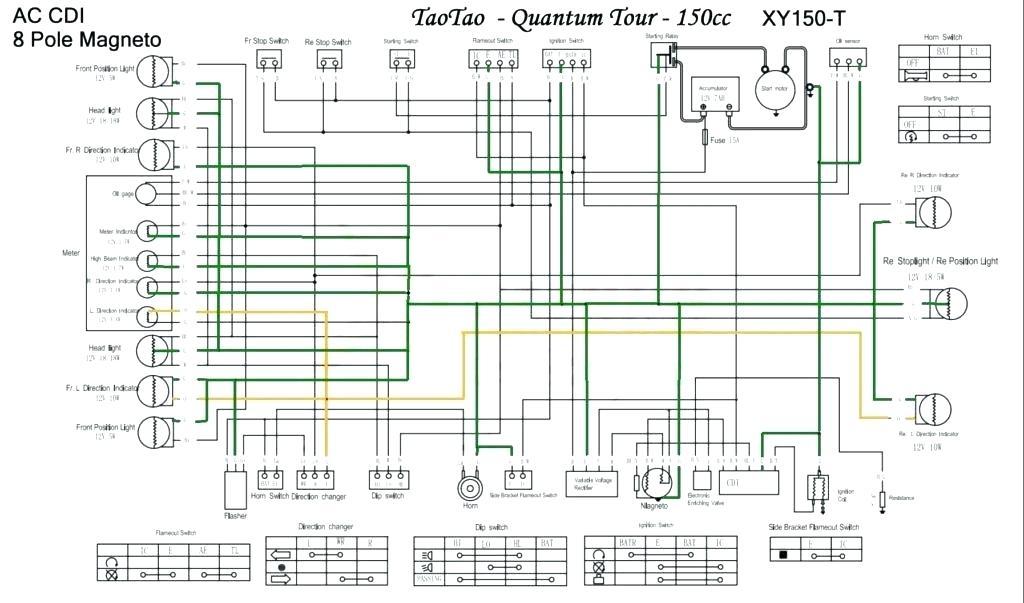 Taotao Ata 125 Wiring Diagram - Server Network Wiring Diagram -  stereoa.ikikik.jeanjaures37.frWiring Diagram