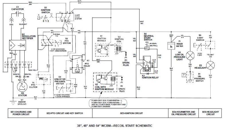 go_9452] f525 wiring diagram wiring diagram  unho kapemie mohammedshrine librar wiring 101