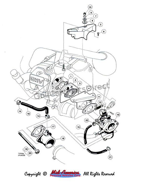 Brilliant Golf Cart Carburetor Diagram Wiring Diagram Wiring Cloud Waroletkolfr09Org