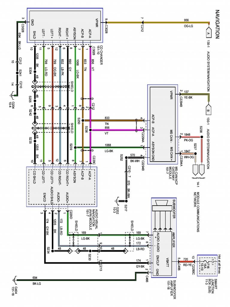 2011 F250 Backup Camera Wiring Diagram Wiring Diagram Known Hit Known Hit Lechicchedimammavale It