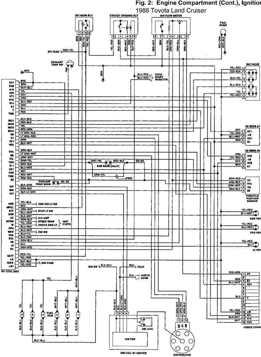 1989 toyota supra fuse diagram zc 3827  toyota echo wiring harness wiring diagram wiring  wiring harness wiring diagram wiring