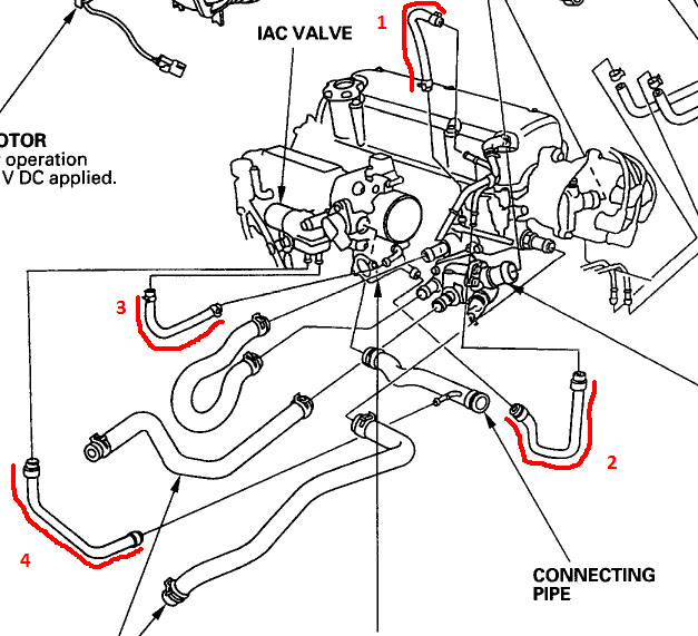 Acura Engine Cooling Diagram -Basic Gm Alternator Wiring | Begeboy Wiring  Diagram Source | Acura Engine Cooling Diagram |  | Begeboy Wiring Diagram Source