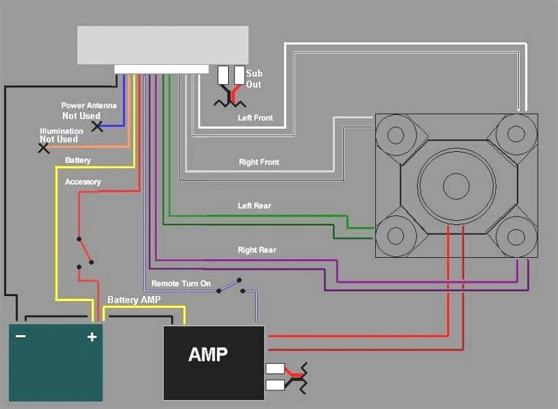 pyle car stereo wiring diagram  2003 f350 fuse cluster box